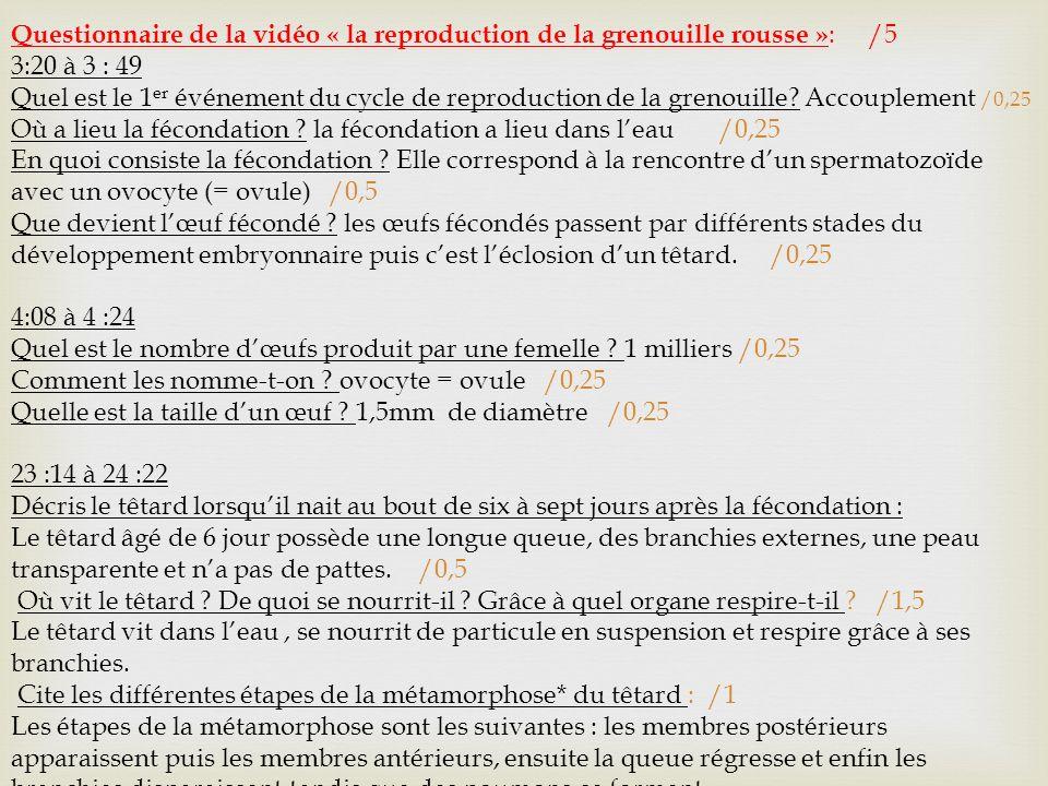 Questionnaire de la vidéo « la reproduction de la grenouille rousse » : /5 3:20 à 3 : 49 Quel est le 1 er événement du cycle de reproduction de la gre