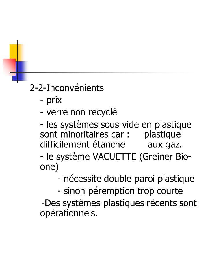 2-2-Inconvénients - prix - verre non recyclé - les systèmes sous vide en plastique sont minoritaires car : plastique difficilement étanche aux gaz. -