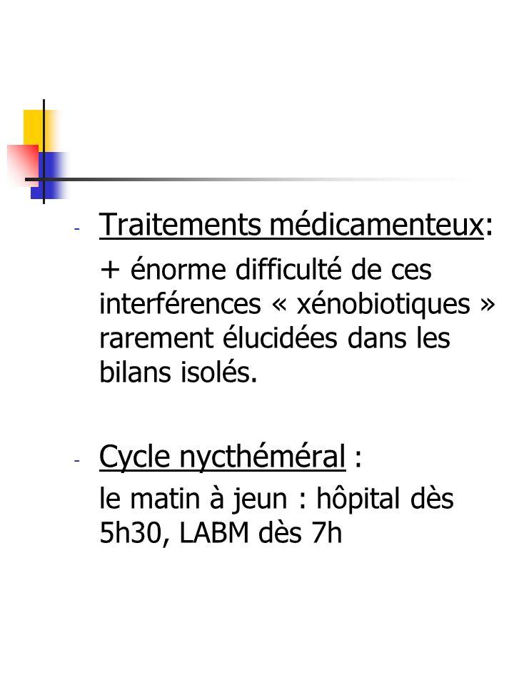 - Traitements médicamenteux: + énorme difficulté de ces interférences « xénobiotiques » rarement élucidées dans les bilans isolés. - Cycle nycthéméral