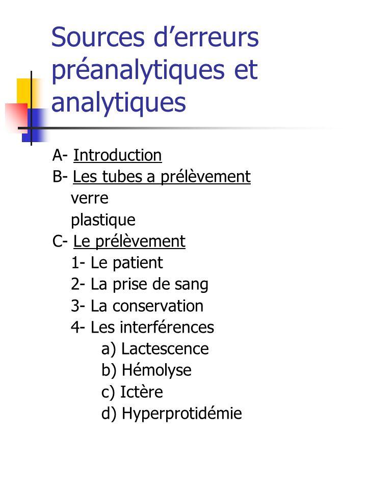 Sources derreurs préanalytiques et analytiques A- Introduction B- Les tubes a prélèvement verre plastique C- Le prélèvement 1- Le patient 2- La prise