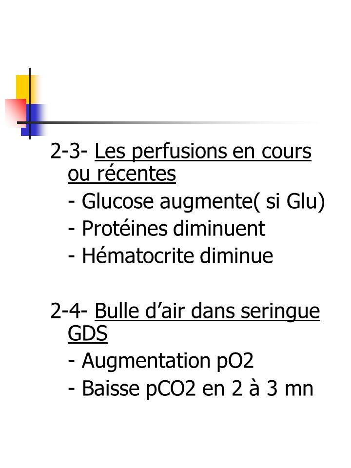 2-3- Les perfusions en cours ou récentes - Glucose augmente( si Glu) - Protéines diminuent - Hématocrite diminue 2-4- Bulle dair dans seringue GDS - A