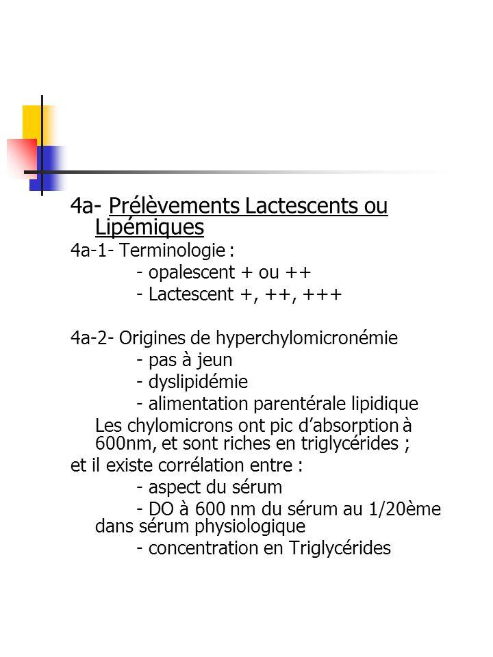 4a- Prélèvements Lactescents ou Lipémiques 4a-1- Terminologie : - opalescent + ou ++ - Lactescent +, ++, +++ 4a-2- Origines de hyperchylomicronémie -