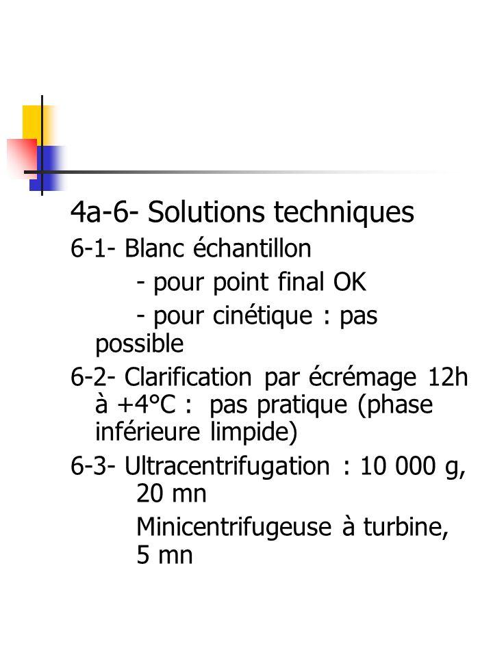 4a-6- Solutions techniques 6-1- Blanc échantillon - pour point final OK - pour cinétique : pas possible 6-2- Clarification par écrémage 12h à +4°C : p
