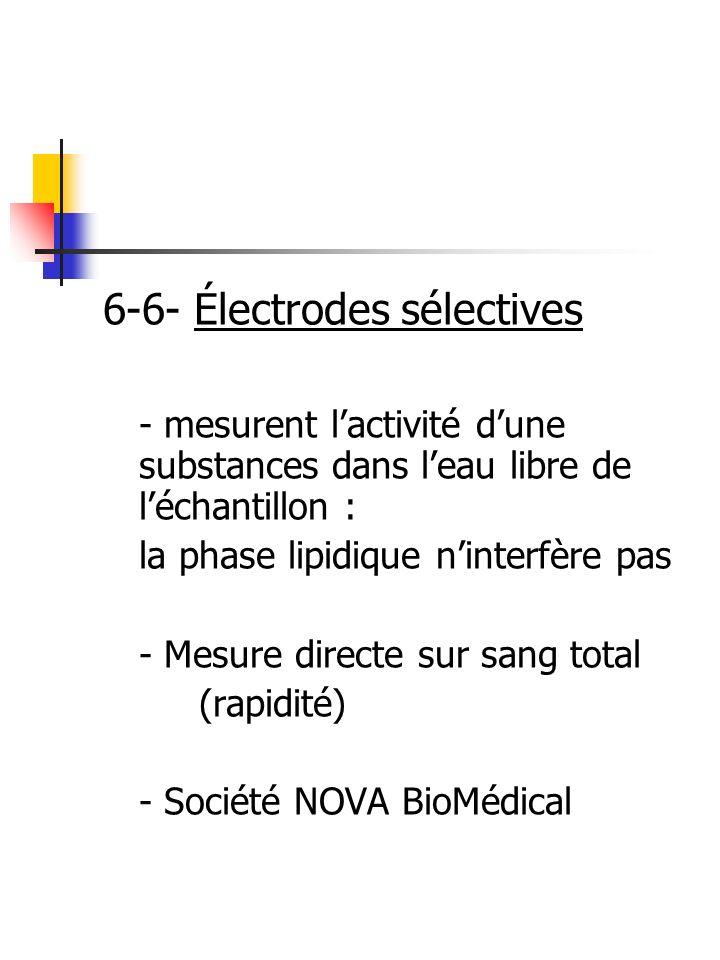 6-6- Électrodes sélectives - mesurent lactivité dune substances dans leau libre de léchantillon : la phase lipidique ninterfère pas - Mesure directe s