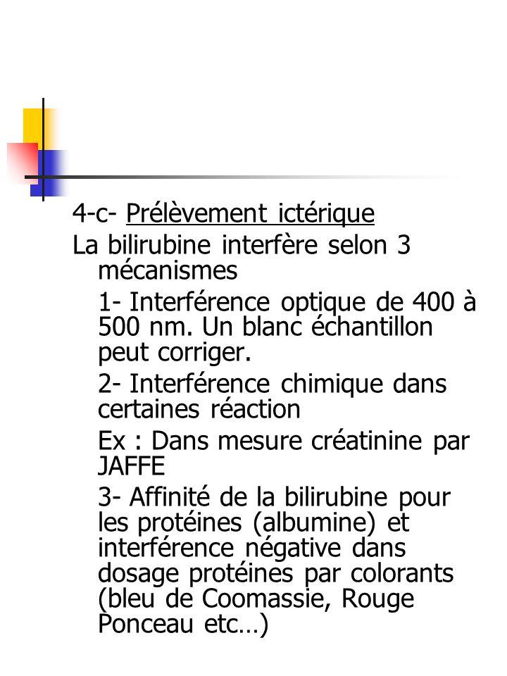4-c- Prélèvement ictérique La bilirubine interfère selon 3 mécanismes 1- Interférence optique de 400 à 500 nm. Un blanc échantillon peut corriger. 2-
