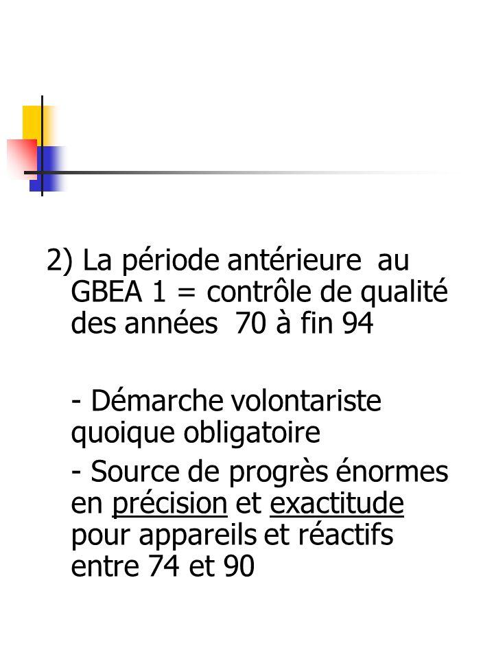2) La période antérieure au GBEA 1 = contrôle de qualité des années 70 à fin 94 - Démarche volontariste quoique obligatoire - Source de progrès énorme