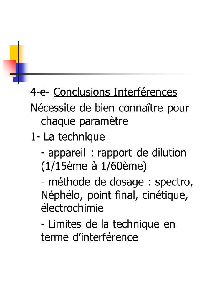 4-e- Conclusions Interférences Nécessite de bien connaître pour chaque paramètre 1- La technique - appareil : rapport de dilution (1/15ème à 1/60ème)