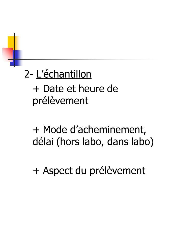 2- Léchantillon + Date et heure de prélèvement + Mode dacheminement, délai (hors labo, dans labo) + Aspect du prélèvement