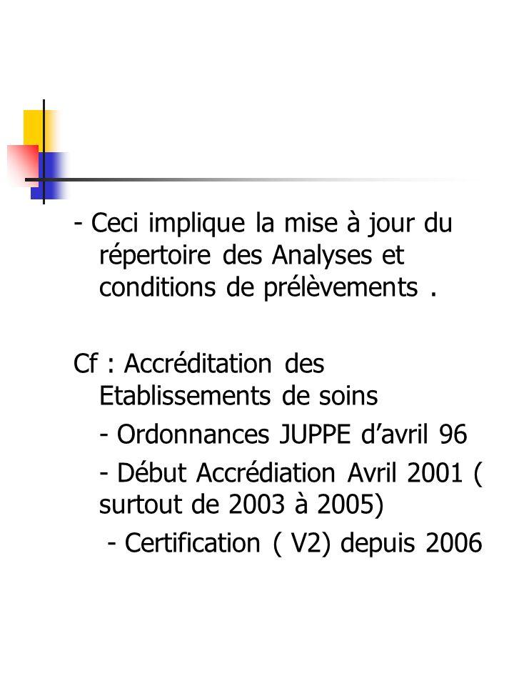 4a-3- quantification lactescence AspectClair OpalescentLactescent ++++ DO à 600 nm au 1/20ème 0,0200,0400,0800,1200,240 Triglycérides mmol/l 2,003,004,605,007