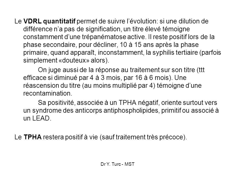 Dr Y. Turc - MST Le VDRL quantitatif permet de suivre lévolution: si une dilution de différence na pas de signification, un titre élevé témoigne const