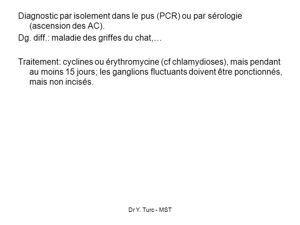 Dr Y. Turc - MST Diagnostic par isolement dans le pus (PCR) ou par sérologie (ascension des AC). Dg. diff.: maladie des griffes du chat,… Traitement: