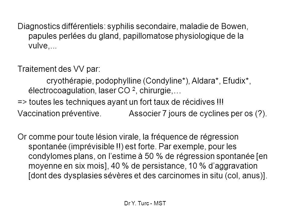 Dr Y. Turc - MST Diagnostics différentiels: syphilis secondaire, maladie de Bowen, papules perlées du gland, papillomatose physiologique de la vulve,.