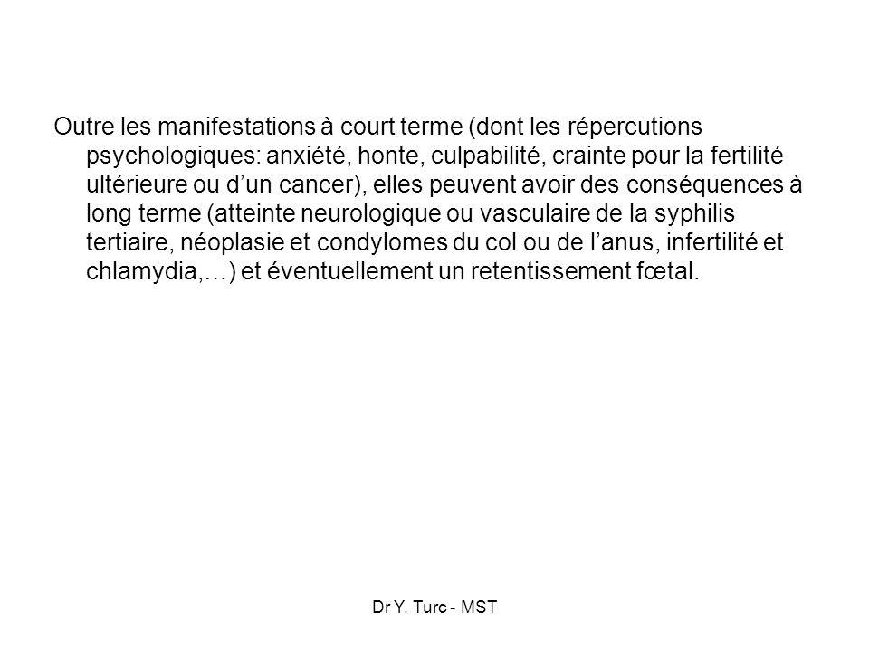 Dr Y. Turc - MST Outre les manifestations à court terme (dont les répercutions psychologiques: anxiété, honte, culpabilité, crainte pour la fertilité