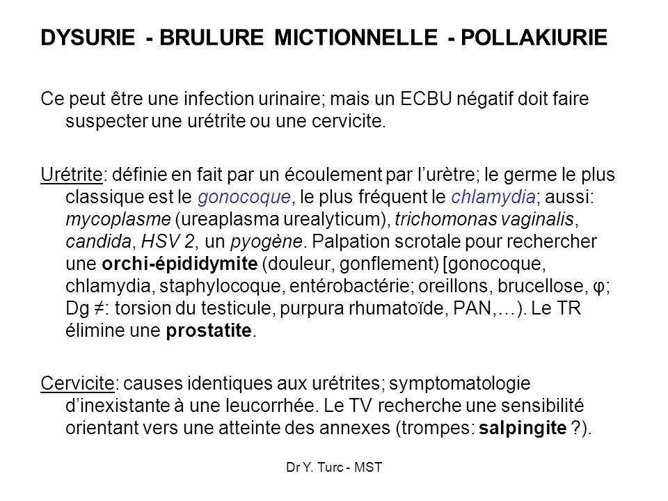 Dr Y. Turc - MST DYSURIE - BRULURE MICTIONNELLE - POLLAKIURIE Ce peut être une infection urinaire; mais un ECBU négatif doit faire suspecter une urétr