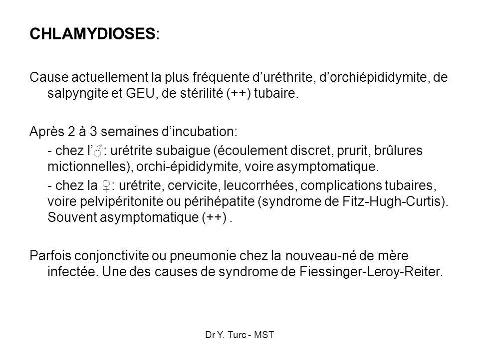 Dr Y. Turc - MST CHLAMYDIOSES: Cause actuellement la plus fréquente duréthrite, dorchiépididymite, de salpyngite et GEU, de stérilité (++) tubaire. Ap