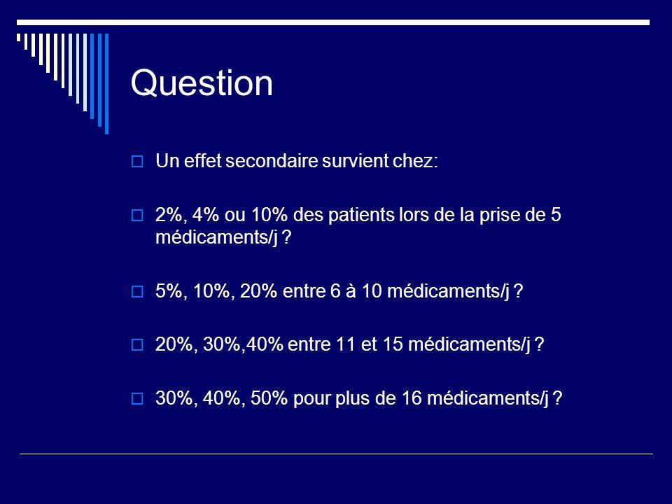 Question Un effet secondaire survient chez: 2%, 4% ou 10% des patients lors de la prise de 5 médicaments/j ? 5%, 10%, 20% entre 6 à 10 médicaments/j ?