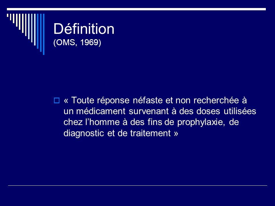 Définition (OMS, 1969) « Toute réponse néfaste et non recherchée à un médicament survenant à des doses utilisées chez lhomme à des fins de prophylaxie