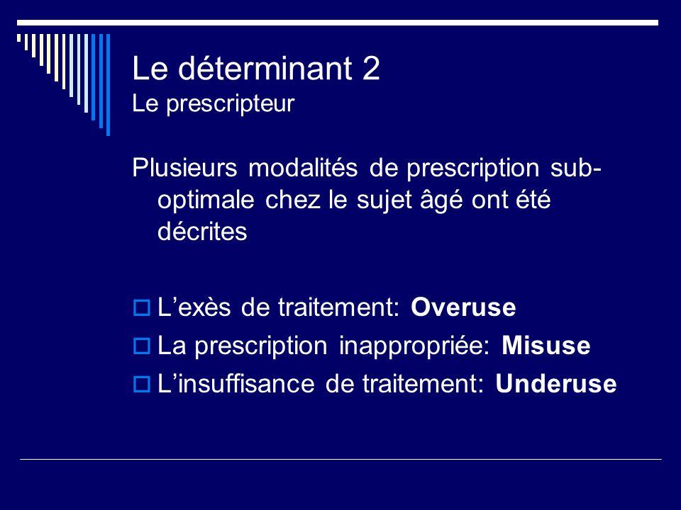 Le déterminant 2 Le prescripteur Plusieurs modalités de prescription sub- optimale chez le sujet âgé ont été décrites Lexès de traitement: Overuse La