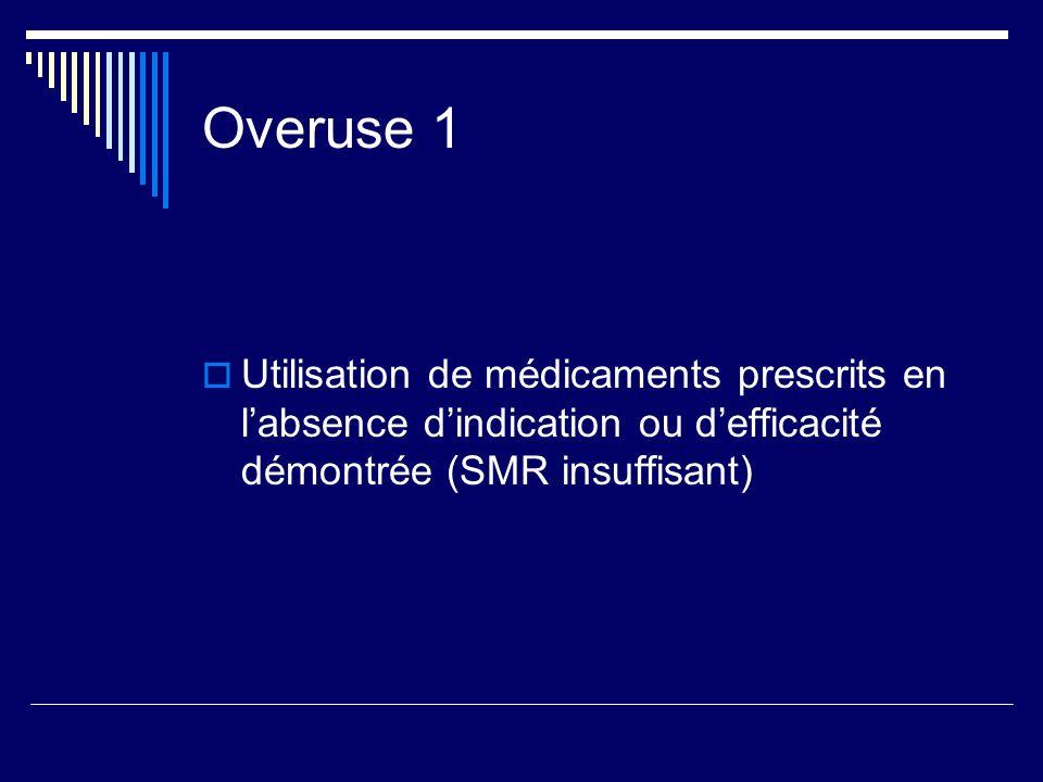 Overuse 1 Utilisation de médicaments prescrits en labsence dindication ou defficacité démontrée (SMR insuffisant)