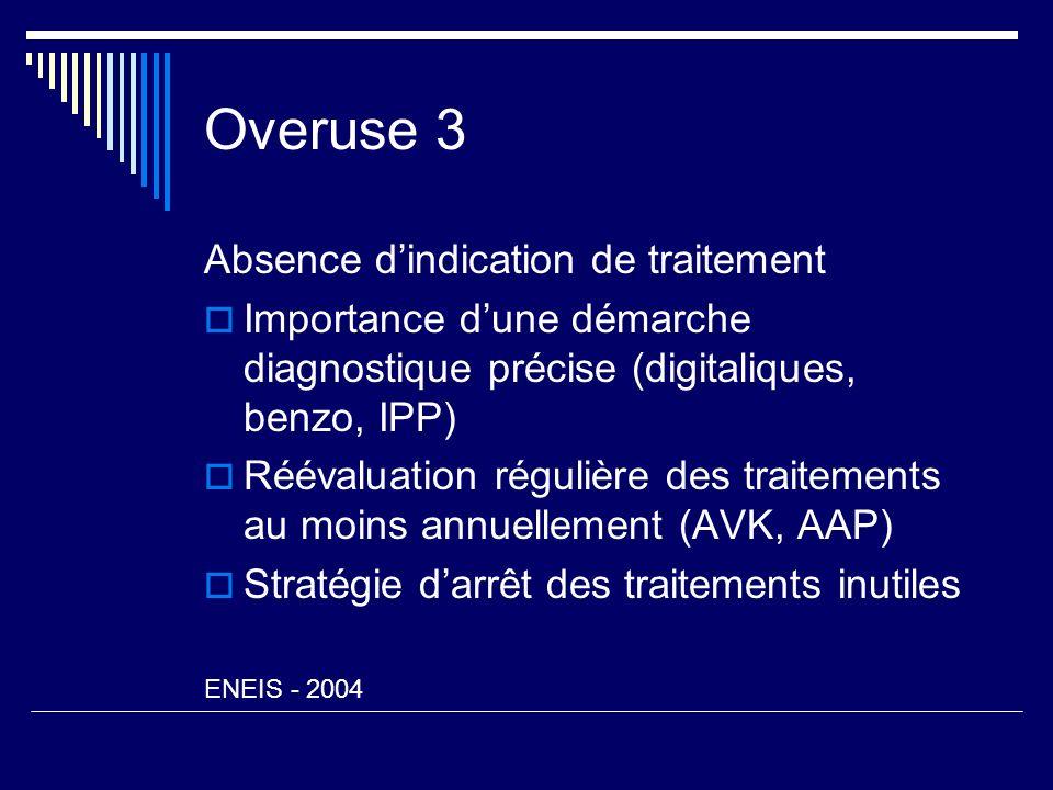 Overuse 3 Absence dindication de traitement Importance dune démarche diagnostique précise (digitaliques, benzo, IPP) Réévaluation régulière des traite