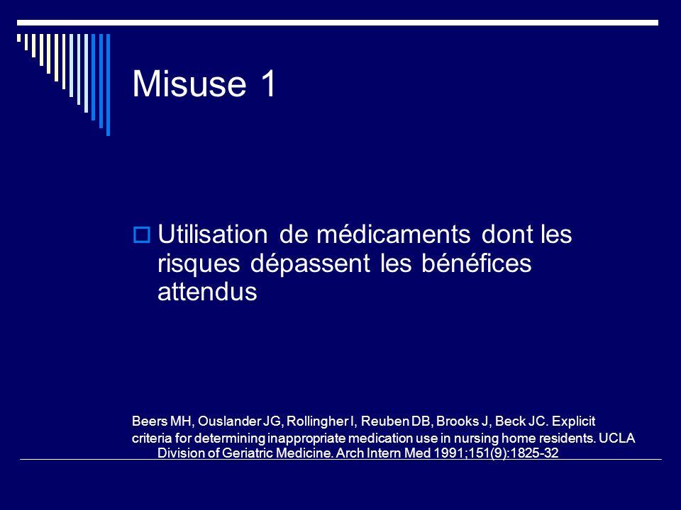 Misuse 1 Utilisation de médicaments dont les risques dépassent les bénéfices attendus Beers MH, Ouslander JG, Rollingher I, Reuben DB, Brooks J, Beck