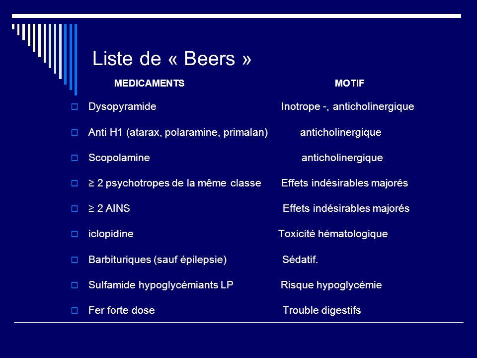 Liste de « Beers » MEDICAMENTS MOTIF Dysopyramide Inotrope -, anticholinergique Anti H1 (atarax, polaramine, primalan) anticholinergique Scopolamine a