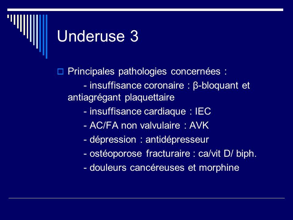 Underuse 3 Principales pathologies concernées : - insuffisance coronaire : β-bloquant et antiagrégant plaquettaire - insuffisance cardiaque : IEC - AC