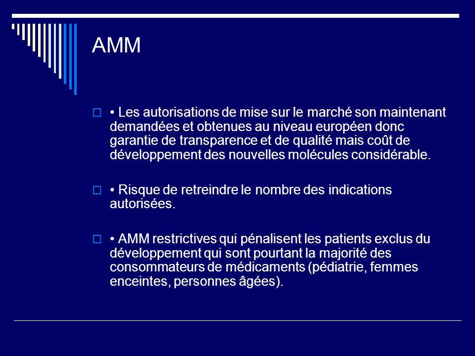 AMM Les autorisations de mise sur le marché son maintenant demandées et obtenues au niveau européen donc garantie de transparence et de qualité mais c