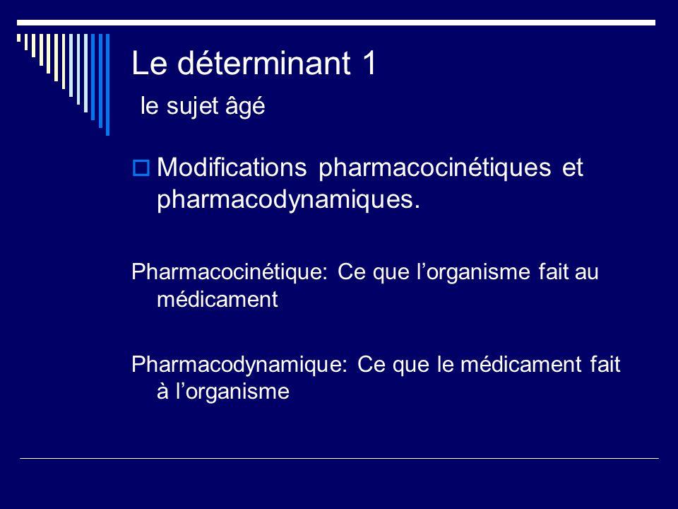 Le déterminant 1 le sujet âgé Modifications pharmacocinétiques et pharmacodynamiques. Pharmacocinétique: Ce que lorganisme fait au médicament Pharmaco