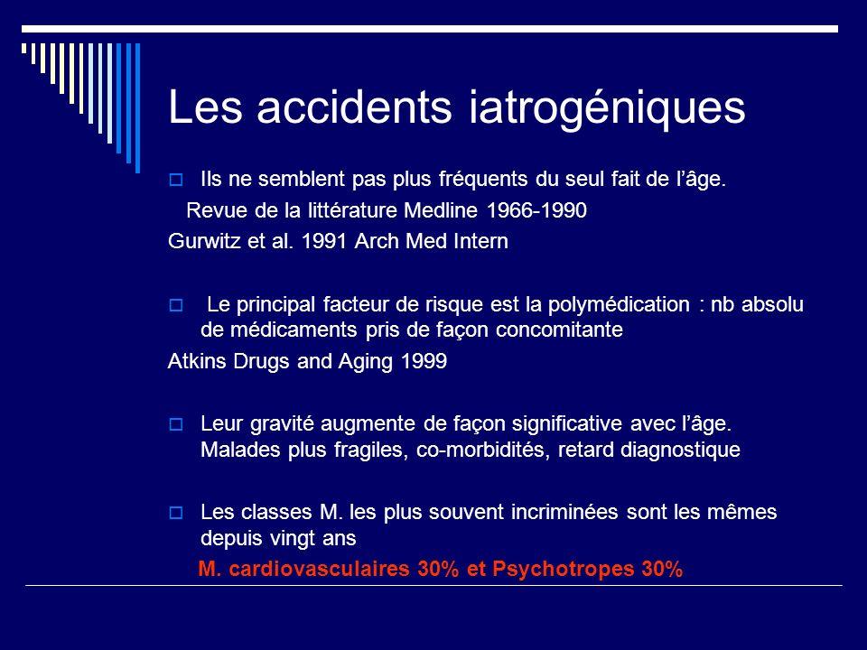 Les accidents iatrogéniques Ils ne semblent pas plus fréquents du seul fait de lâge. Revue de la littérature Medline 1966-1990 Gurwitz et al. 1991 Arc