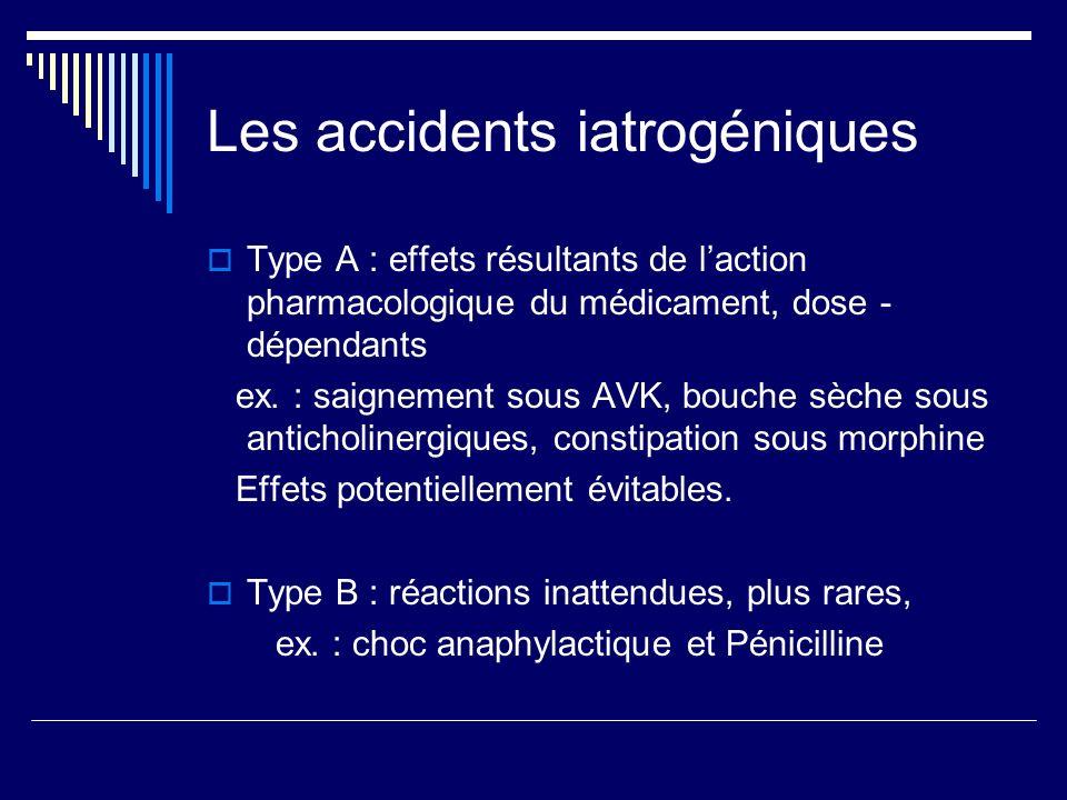 Les accidents iatrogéniques Type A : effets résultants de laction pharmacologique du médicament, dose - dépendants ex. : saignement sous AVK, bouche s