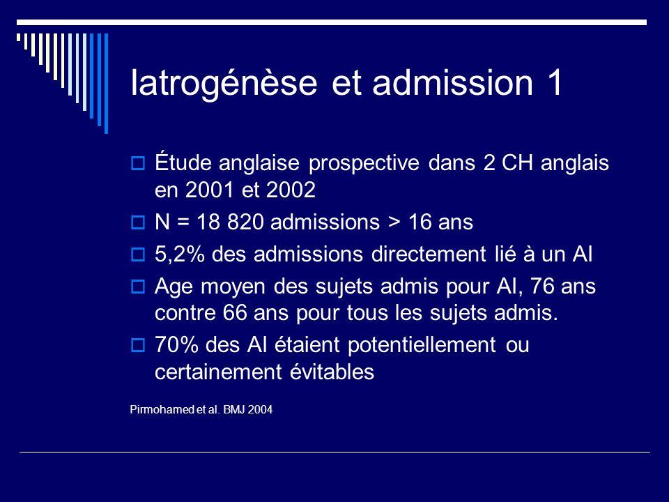 Iatrogénèse et admission 1 Étude anglaise prospective dans 2 CH anglais en 2001 et 2002 N = 18 820 admissions > 16 ans 5,2% des admissions directement