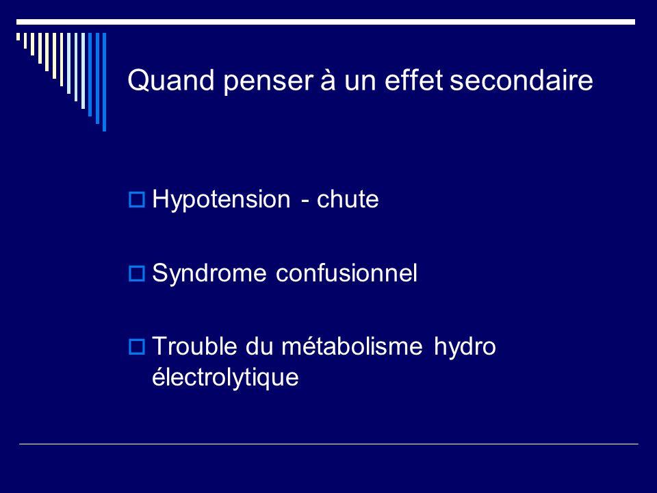 Quand penser à un effet secondaire Hypotension - chute Syndrome confusionnel Trouble du métabolisme hydro électrolytique