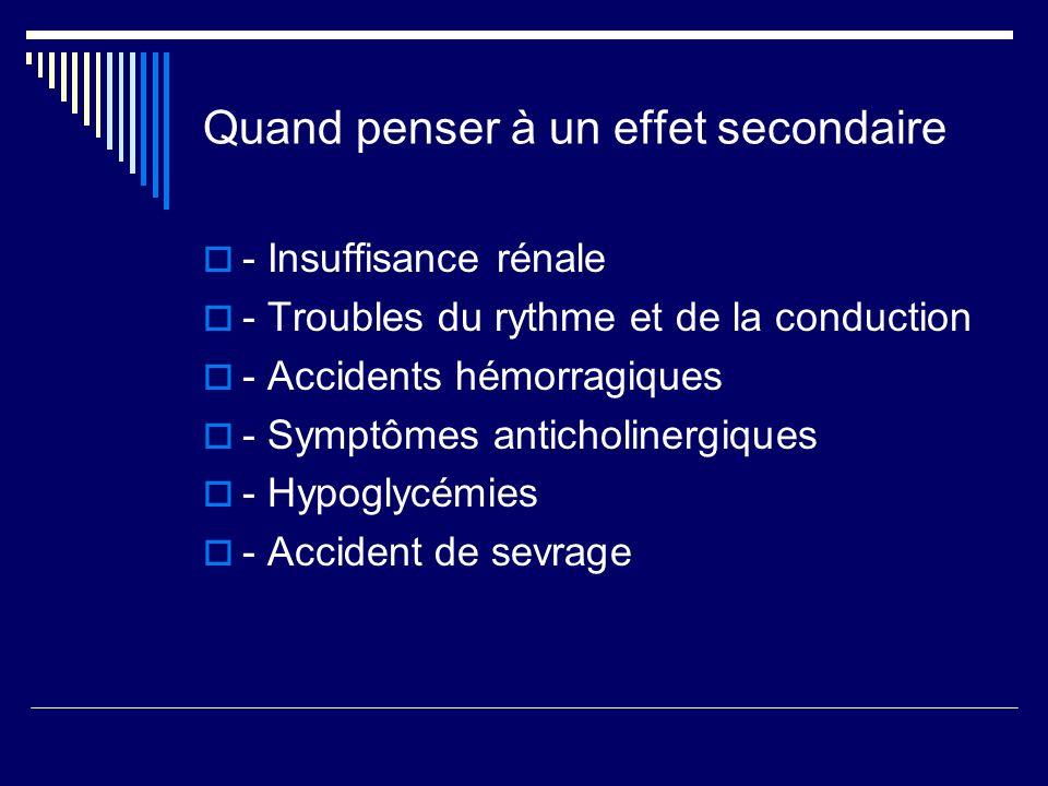 Quand penser à un effet secondaire - Insuffisance rénale - Troubles du rythme et de la conduction - Accidents hémorragiques - Symptômes anticholinergi