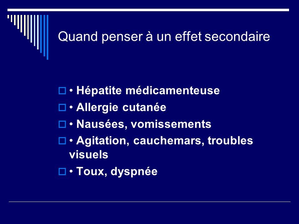 Quand penser à un effet secondaire Hépatite médicamenteuse Allergie cutanée Nausées, vomissements Agitation, cauchemars, troubles visuels Toux, dyspné