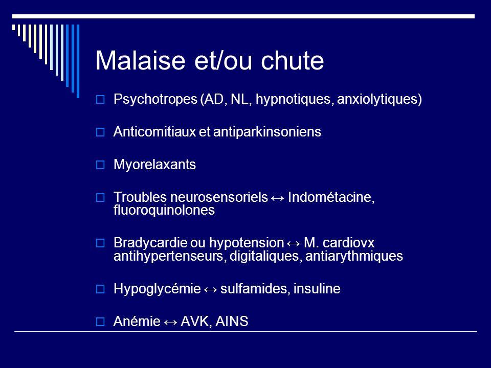 Malaise et/ou chute Psychotropes (AD, NL, hypnotiques, anxiolytiques) Anticomitiaux et antiparkinsoniens Myorelaxants Troubles neurosensoriels Indomét