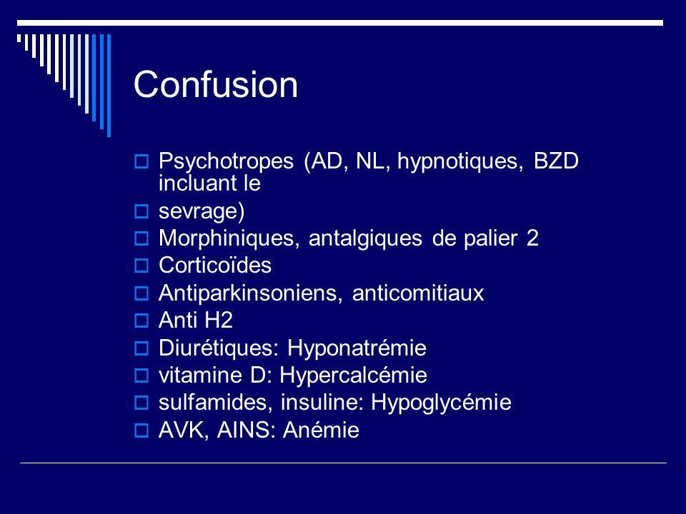 Confusion Psychotropes (AD, NL, hypnotiques, BZD incluant le sevrage) Morphiniques, antalgiques de palier 2 Corticoïdes Antiparkinsoniens, anticomitia