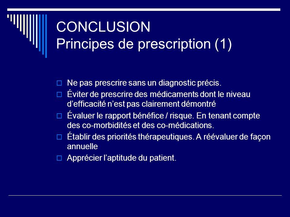 CONCLUSION Principes de prescription (1) Ne pas prescrire sans un diagnostic précis. Éviter de prescrire des médicaments dont le niveau defficacité ne