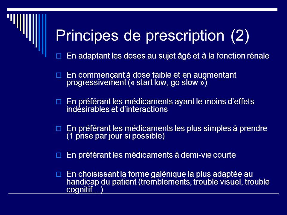 Principes de prescription (2) En adaptant les doses au sujet âgé et à la fonction rénale En commençant à dose faible et en augmentant progressivement