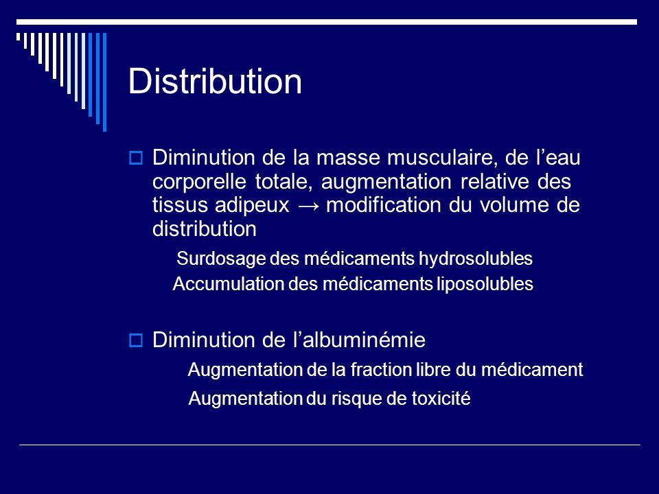 Distribution Diminution de la masse musculaire, de leau corporelle totale, augmentation relative des tissus adipeux modification du volume de distribu