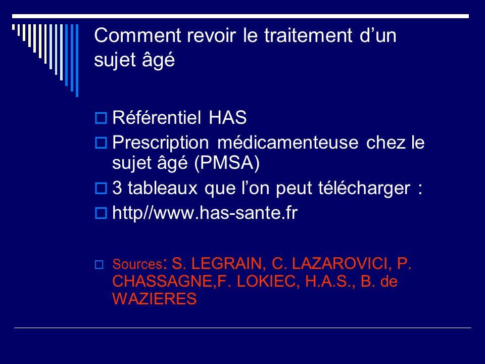 Comment revoir le traitement dun sujet âgé Référentiel HAS Prescription médicamenteuse chez le sujet âgé (PMSA) 3 tableaux que lon peut télécharger :