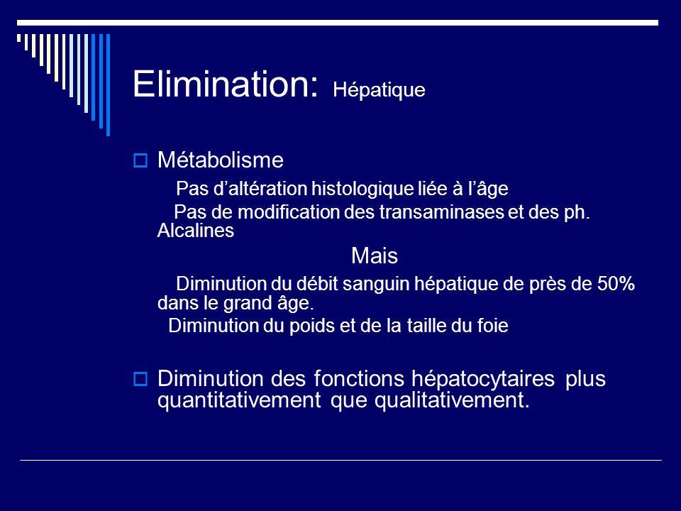 Elimination: Rénale La masse rénale et le flux sanguin rénal diminuent denviron 1% par an à partir de la quarantaine La fonction rénale peut être altérée par certaines pathologies, elle doit toujours être estimée.