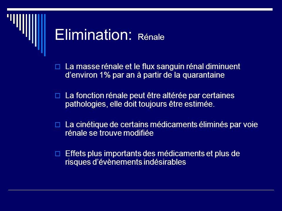 Elimination: Rénale La masse rénale et le flux sanguin rénal diminuent denviron 1% par an à partir de la quarantaine La fonction rénale peut être alté