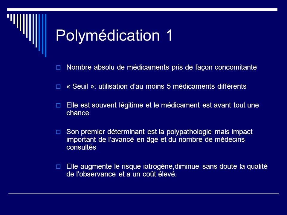 Polymédication 1 Nombre absolu de médicaments pris de façon concomitante « Seuil »: utilisation dau moins 5 médicaments différents Elle est souvent lé