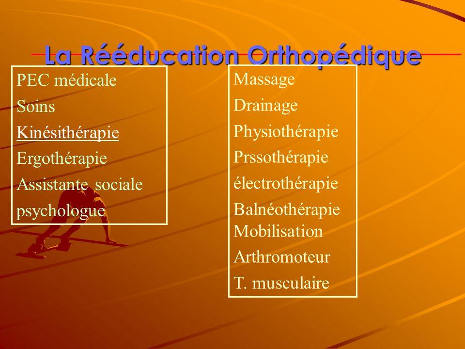 La Rééducation Orthopédique Massage Drainage Physiothérapie Prssothérapie électrothérapie Balnéothérapie Mobilisation Arthromoteur T. musculaire PEC m