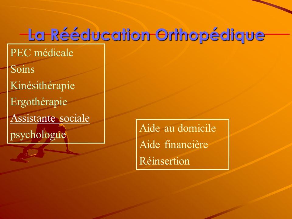 La Rééducation Orthopédique Aide au domicile Aide financière Réinsertion PEC médicale Soins Kinésithérapie Ergothérapie Assistante sociale psychologue