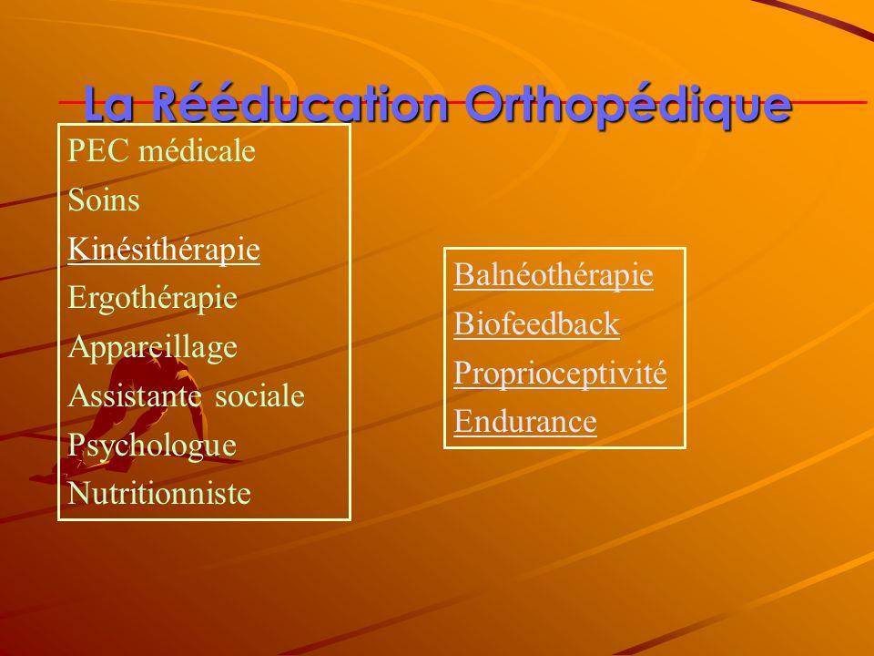 La Rééducation Orthopédique Balnéothérapie Biofeedback Proprioceptivité Endurance PEC médicale Soins Kinésithérapie Ergothérapie Appareillage Assistan