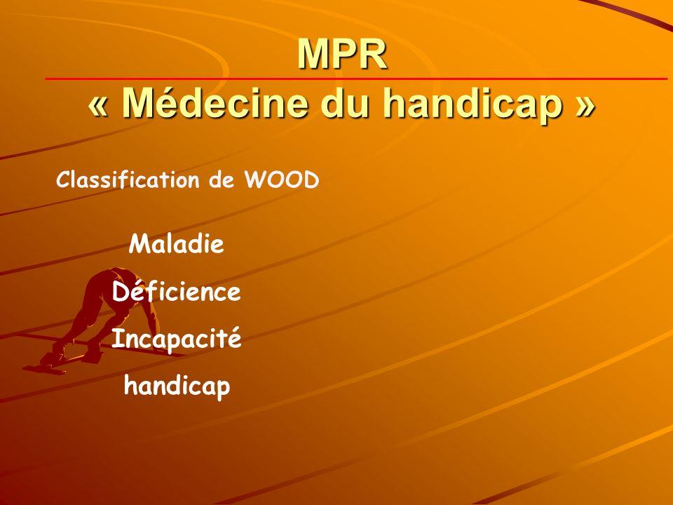 MPR 1.Maladie Fracture de clavicule 2.Déficience Cal hypertrophique 3.Incapacité 0 4.Handicap 0