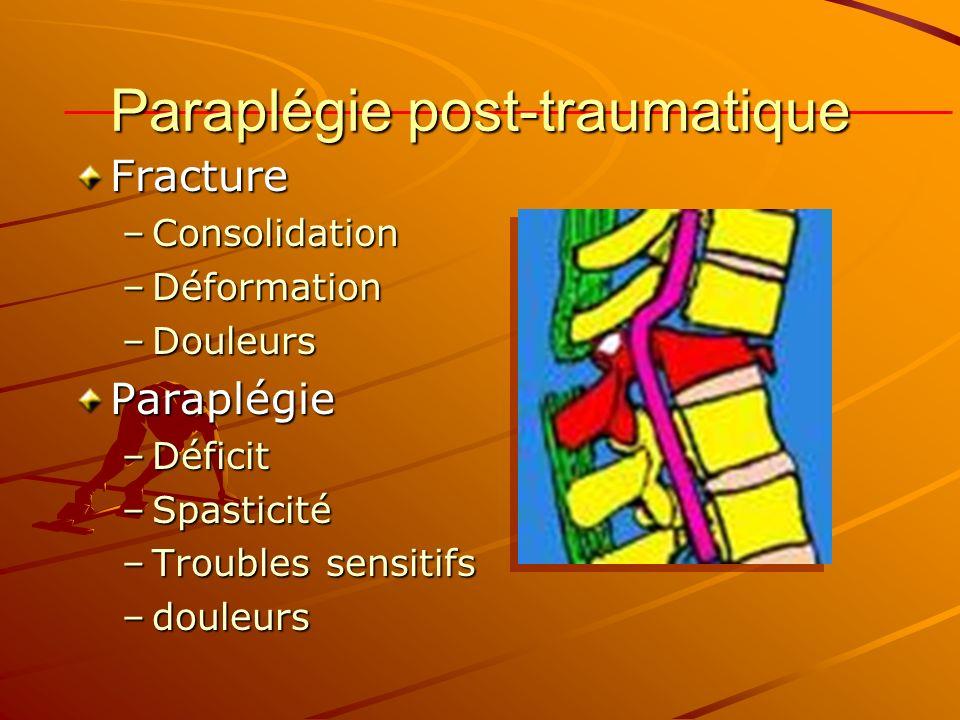 Paraplégie post-traumatique Fracture –Consolidation –Déformation –Douleurs Paraplégie –Déficit –Spasticité –Troubles sensitifs –douleurs