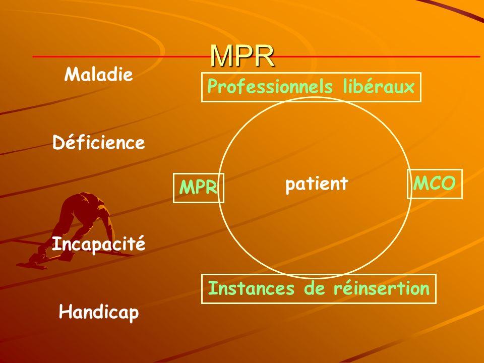 MPR Maladie Déficience Incapacité Handicap MCO MPR Professionnels libéraux Instances de réinsertion patient